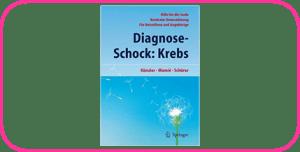 Schockdiagnose Krebs mit Rahmen